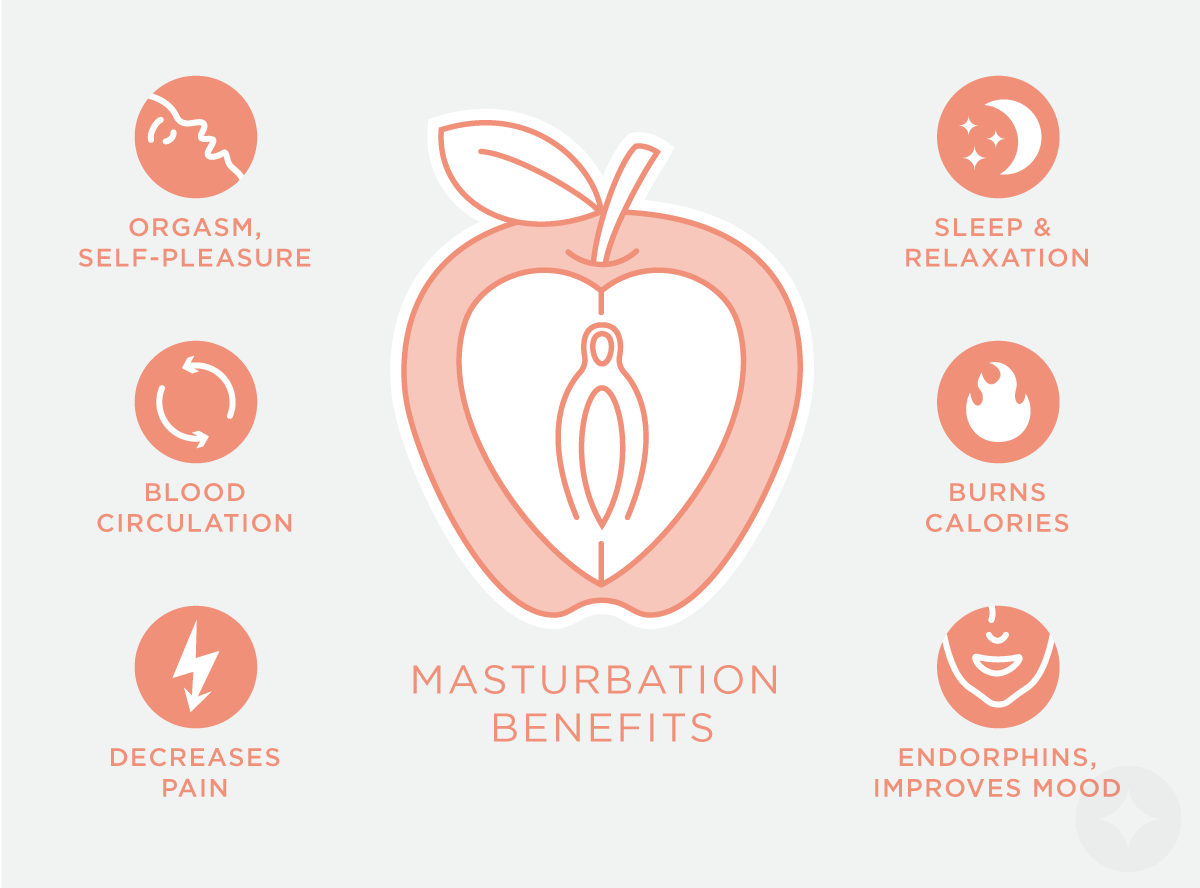 Masturbation is extremely good for health
